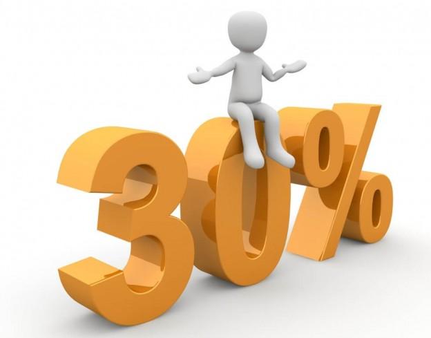 Los descuentos como estrategia para aumentar las ventas