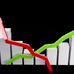 desaceleración de las ventas
